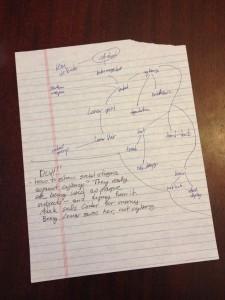 Cinder brainstorm